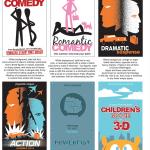 Шесть правил современного дизайна кинопостеров.